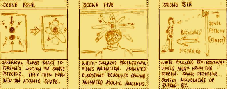 Scenarios 4-6_SB1